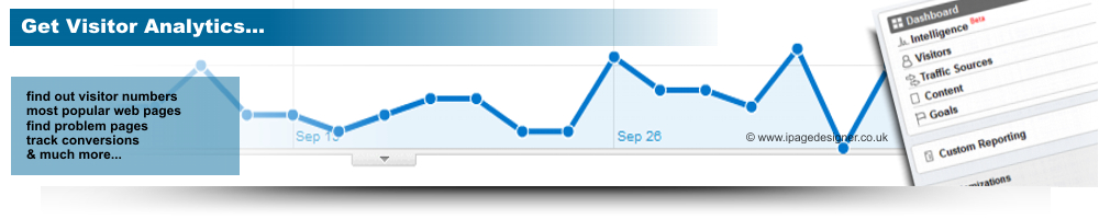 Get Visitor Analytics for your new website